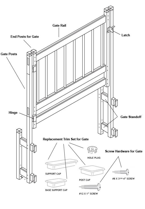 Premium Guard Modular Fence Product Parts